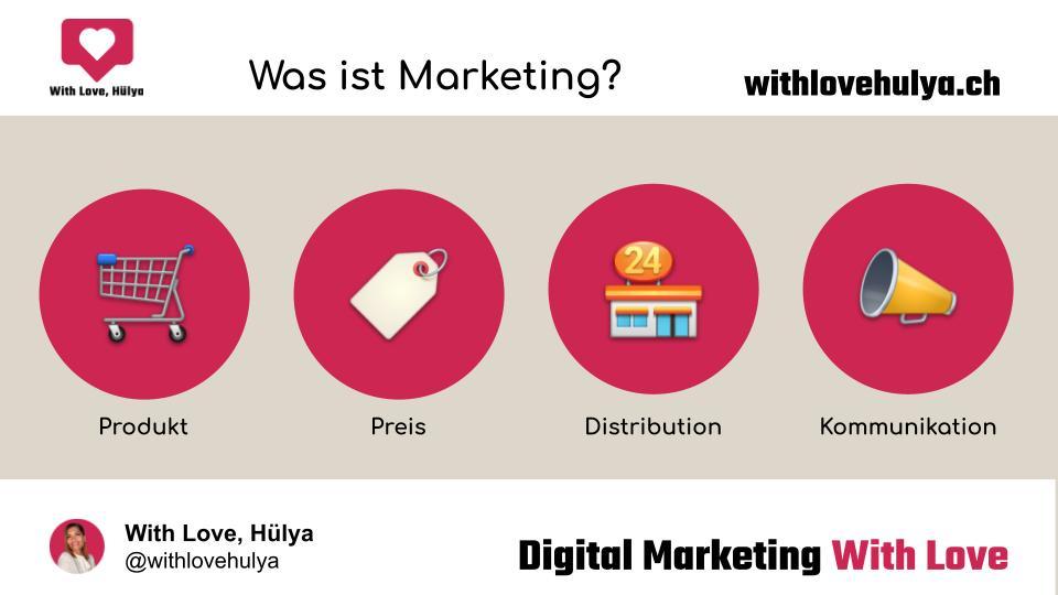 Was ist Marketing? - Einfach erklärt